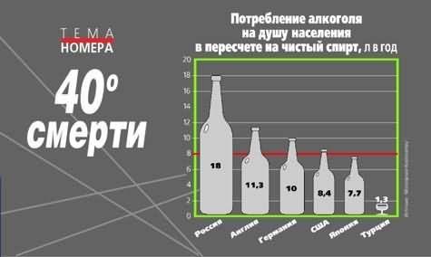 Лечение алкоголизма стационар в киеве